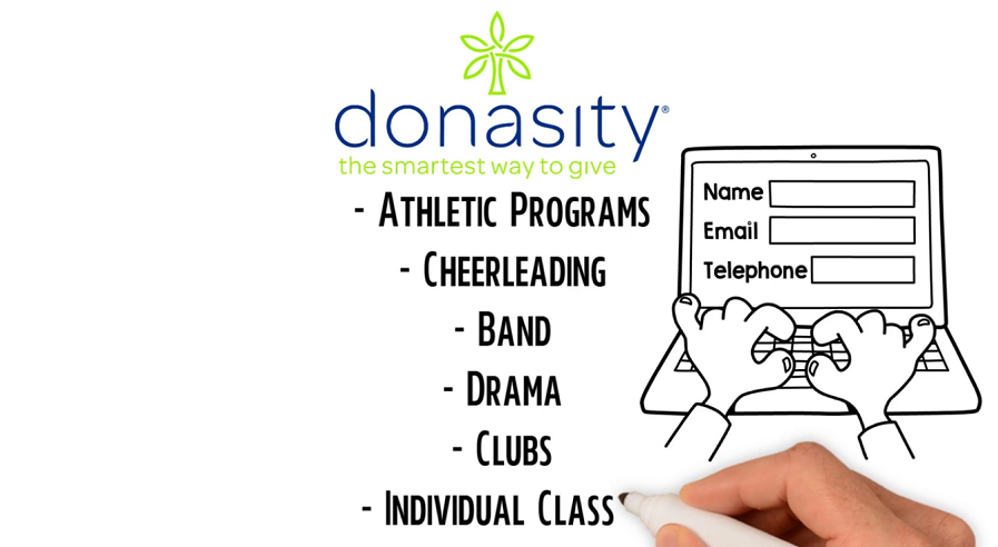 donasity - online fundraising and donation website | raise money